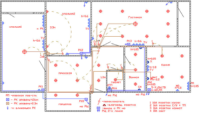 схема квартирной