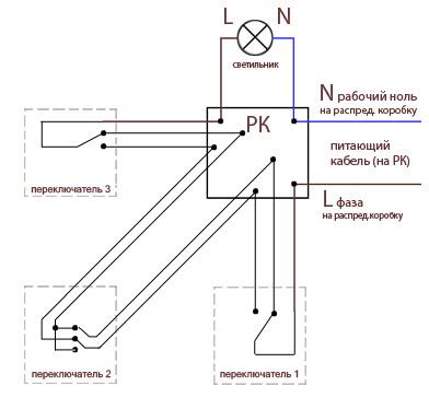 Схема (3) Подключение