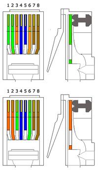 кабель витая пара utp 5e кат 4 пары molex pn 39 504 ps