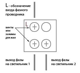 d1e018c0815e Рис. (2) Схема подключения двухклавишного выключателя и механизм  2-клавишного выключателя. Для удобства отображения схемы не указана  заземляющая жила.